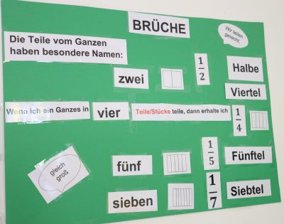Gesamtschule Wanne-Eickel Lernplakat Mathe 6