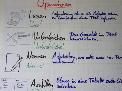 Gesamtschule Wanne-Eickel Methodenlernen Operatoren